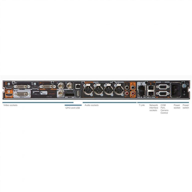 Cisco C60 backside