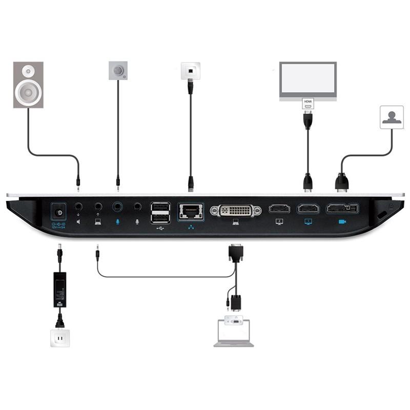 Cisco SX20 backside